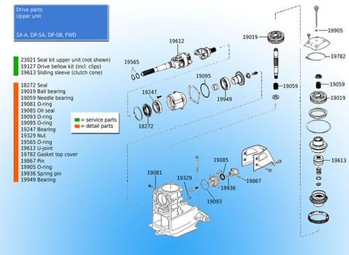 Oliekeerring bovenste eenheid voor Volvo Penta 3852272