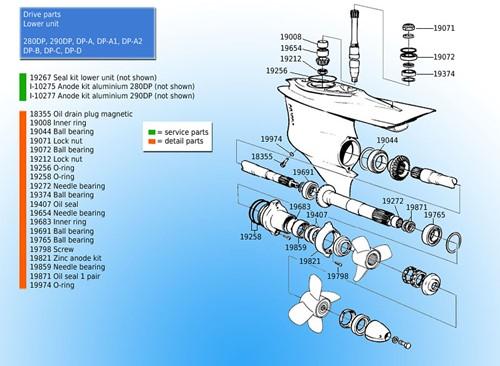 Moer onderste eenheid voor Volvo Penta 969071