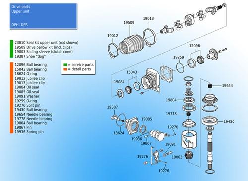 Oliekeerring bovenste eenheid voor Volvo Penta 3863084