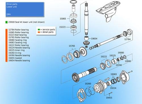 Naald voor rollager onderste eenheid voor Volvo Penta 984224