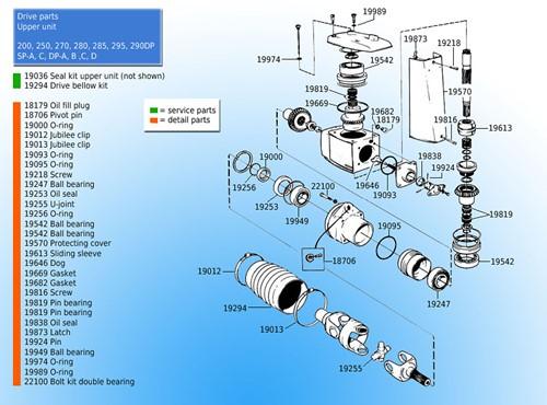 Oliekeerring bovenste eenheid voor Volvo Penta 839253